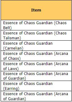 Cabal Patch 22-8-19