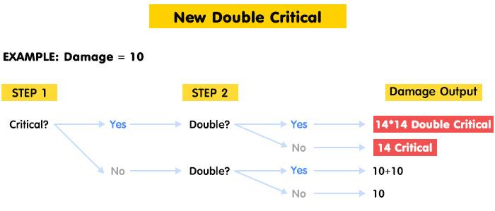 New-Crit.jpg